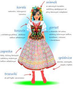 descriptions (in Polish) of the most iconic Polish regional folk costumes - Krakow region women's costume. descriptions (in Polish) of the most iconic Polish regional folk costumes - Krakow region women's costume. Costumes For Women, Teen Costumes, Woman Costumes, Pirate Costumes, Couple Costumes, Princess Costumes, Group Costumes, Halloween Costumes, Inchies