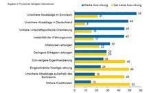 DEUTSCHE MITTELSTANDS NACHRICHTEN | Unabhängige Nachrichten für Meinungsmacher
