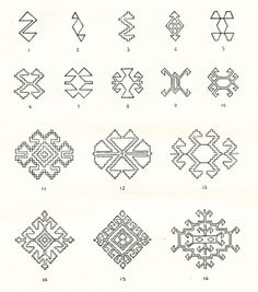 Symbols and ornamental motives in folk art of Moldova - Photo gallery Folk Embroidery, Embroidery Patterns, Cross Stitch Designs, Cross Stitch Patterns, Romanian Lace, Simple Cross Stitch, Point Lace, String Art, Traditional Art