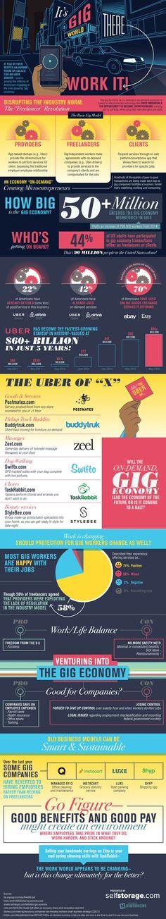 Gig Economy #Infographic #Economy