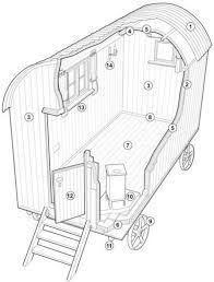 Image result for shepherd hut plans