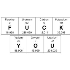 They're not like words. Chemistry Posters, Chemistry Art, Periodic Table Words, Science Jokes, Wallpaper Iphone Cute, Aesthetic Stickers, Funny Wallpapers, Mood Quotes, Aesthetic Wallpapers