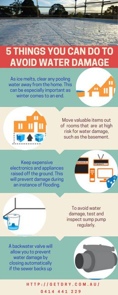 Here you will be aware of 5 important things to avoid #water #damage.