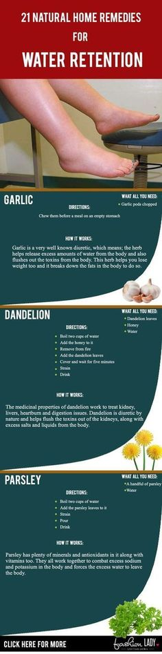 21 Natural Home Remedies For Water Retention