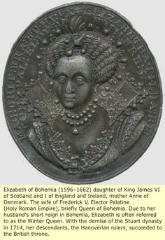 Elizabeth Stuart (19 August 1596 – 13 February 1662) was, as the wife of Frederick V, Elector Palatine, Electress Palatine, and briefly, Queen of Bohemia. Because her husband's reign in Bohemia lasted for just one winter, Elizabeth often is referred to as The Winter Queen. She was the second child and eldest daughter of James VI and I, King of Scots, England, and Ireland, and his wife, Anne of Denmark.