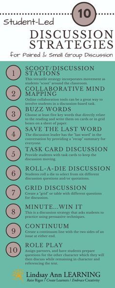 ELA Teaching Strategies for Small Group Discussions Go beyond think-pair-share with ten discussion strategies that will help you to engage your students in meaningful paired and small group discussions. Related posts:Learn English, improve your. Instructional Coaching, Instructional Strategies, Instructional Technology, Instructional Design, Teaching Methods, Teaching Strategies, Avid Strategies, Cooperative Learning Strategies, Leadership Activities
