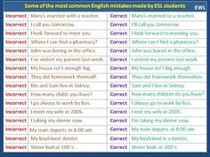 Forum | ________ Learn English | Fluent LandSome of The Most Common English Mistakes | Fluent Land