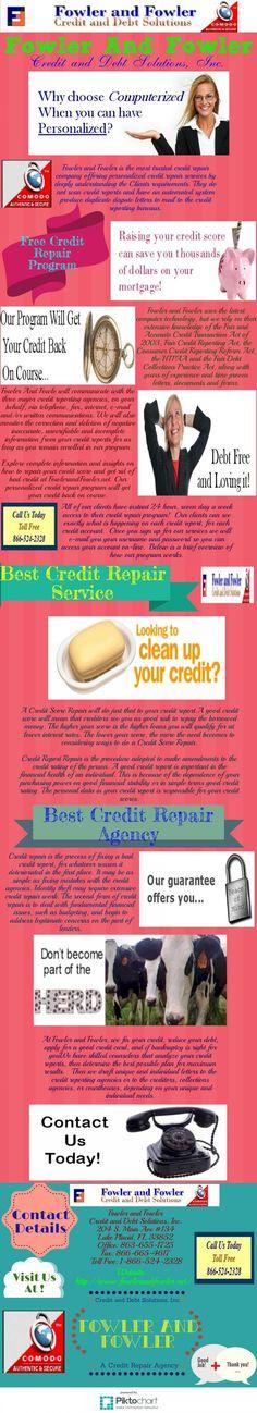 Free Credit Repair, Credit Repair Services, Credit Report, Cleaning