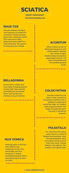 SCIATICA- Remedies- I Love Homeopathy