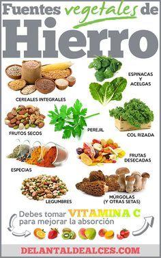 NUTRICIÓN VEGANA | Todo lo que deberías saber sobre el hierro. Descubre los alimentos vegetales ricos en hierro y los factores que influyen en su absorción.