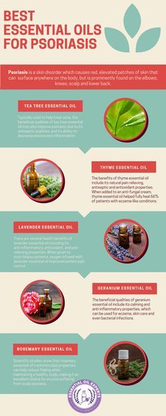 Best Essential Oils for Psoriasis - Recipe & Tea Tree Oil for Psoriasis