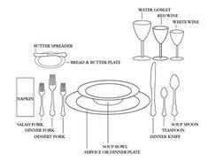 Proper table setting