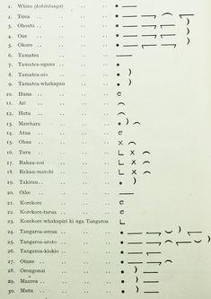 Maramataka - The Māori lunar calendar Maori Words, Moon Circle, Teachers Aide, Hunter Gatherer, Turu, New Moon, First Night, Calendar, Knowledge