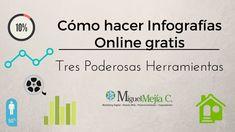 Cómo hacer Infografías Online gratis   Tres Poderosas Herramientas
