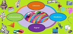 ¿Por qué usar las redes sociales en el aula?   ...