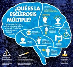 Esclerosis múltiple, su diagnóstico y tratamiento - Mastrip.net
