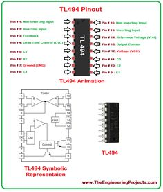 A complete step by step tutorial on Introduction to TL494