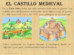 EDAD MEDIA PARA NIÑOS Castillo Feudal, Medieval Knight, Middle Ages, Time Travel, Winnie The Pooh, Disney Characters, Fictional Characters, Castles, Science