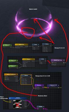 Hovl's Sketchbook [Last post: Glitch shader breakdown] - Real Time VFX Animation Stop Motion, 3d Animation, Blender 3d, Unity Tutorials, Vfx Tutorial, Game Effect, Video Game Development, Blender Tutorial, Unity 3d