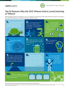 Discover the top 10 reasons why the 2013 VMware Interns loved interning at VMware.