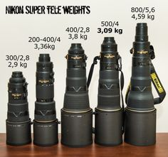 Superior lineup from Nikon. No lenses that I'll buy in the nearest future, if ever.