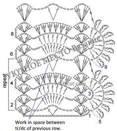 Любители вязания крючком на Блоге Настика | VK Crochet Edgings, Crochet Shawl, Crochet Stitches, Crochet Patterns, Doilies, Scarves, Tapestry, Crochet Cord, Knitting Charts