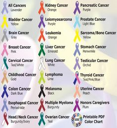 Cancer Ribbon Color Chart | What Is Cancer? How to Control Cancer ~ MediMiss