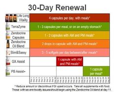 30 Day Renewal from DoTerra