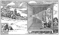 Una camera oscura è una scatola dove la luce entra da un unico, minuscolo punto. Questa luce si riflette sulla parete della scatola e riproduce il paesaggio all'esterno (al rovescio). Questo permette di copiare un'immagine con grande fedeltà. Le prime menzioni sono cinesi, ma anche gli artisti greci se ne servivano. Alcuni ritratti di Alessandro furono realizzati con questa tecnica. L'unica differenza con una fotografia è la pellicola, che viene inventata solo nell'Ottocento.