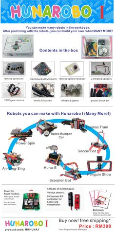 HUNAROBO I, Hunarobo I, Hunarobo - Step By Step Technology Education Sdn Bhd - ID:77698 - Powered by Malaysia NEWPAGES