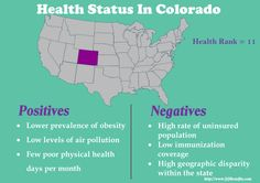 Affordable Health Insurance in Colorado Affordable Health Insurance, Free Advice, Positive And Negative, How To Get, How To Plan, Air Pollution, About Uk, Confused, Physics