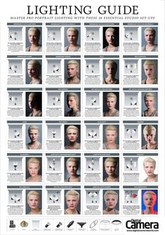 Want to level up your lighting setup for studio portraits? This photography cheat sheet is your handy guide to essential pro lighting setups to master. Portrait Lighting Setup, Portrait Photography Lighting, Studio Lighting Setups, Light Photography, Digital Photography, Photography Collage, Flash Photography, Photography Backdrops, Photography Composition