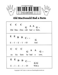 Old MacDonald Had a Farm Pre Staff, great piano piece for preschoolers and beginning piano students.
