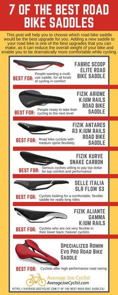 7 of the Best Road Bike Saddles - Share the Love - Pin Me!