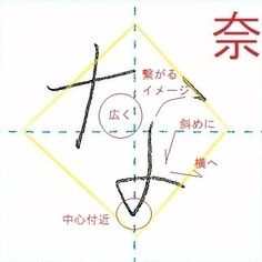 Hiragana, Japanese Calligraphy, Chart, Letters, Writing, Learning, Words, Knowledge, Studying