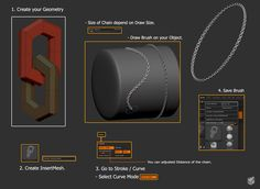 A simple way to create a chain in Zbrush by Eternity NU