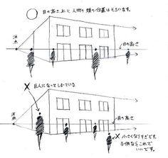 手描きパースの描き方(パースのコツ) l 手描きパースの描き方ブログ、パース講座(手書きパース)