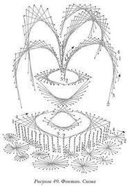 Bildergebnis für string art patterns