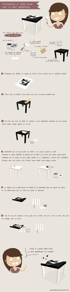 DIY - Personnalise ta table basse ikéa :) - Leticia, illustratrice freelance