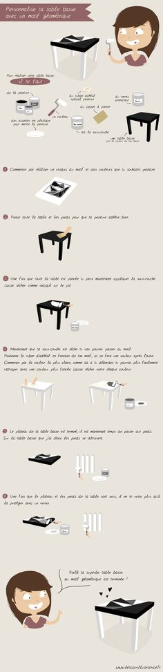DIY - Personnalise ta table basse ikéa :) - Leticia, illustratrice freelance