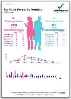 d| Experiências Profissionais - André Luiz Bernardes - CURRICULUM VITAE - MS Access Dashboard - Analysis by Gender® - Effectiveness Analysis System