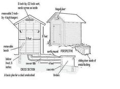 old time smokehouse blueprints - Meat Smokehouse Plans