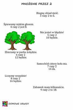 Polish Language, Multiplication, Kids And Parenting, Kids Playing, Montessori, Homeschool, Education, Maths, Maternity