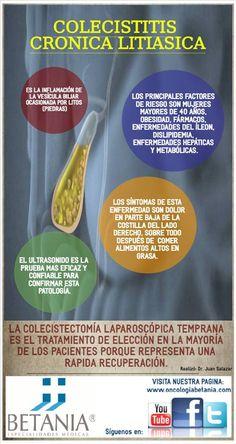 Infografía  Colecistitis Crónica  Litiásica.