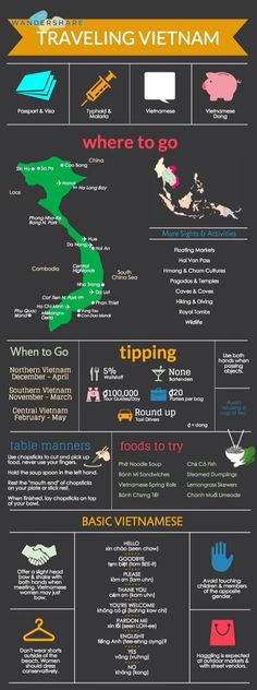 Vietnam Travel Guide. Credit: Wandershare