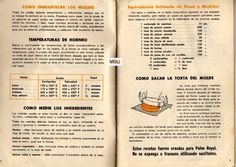 Recetario Royal Christmas Cake Recipe Traditional, Number Birthday Cakes, Royal Recipe, Book Sites, Vintage Cookbooks, Document Sharing, Secret Recipe, Album, Vintage Recipes