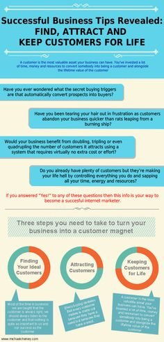 Keep your customers for life with these great business tips from Michael Cheney. Successful Business Tips, Business Advice, Business Planning, Online Business, Salon Business, Craft Business, Seo Blog, Customer Relationship Management, Along The Way