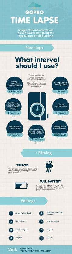 Dropbox - GoPro Time Lapse Infographic.jpeg
