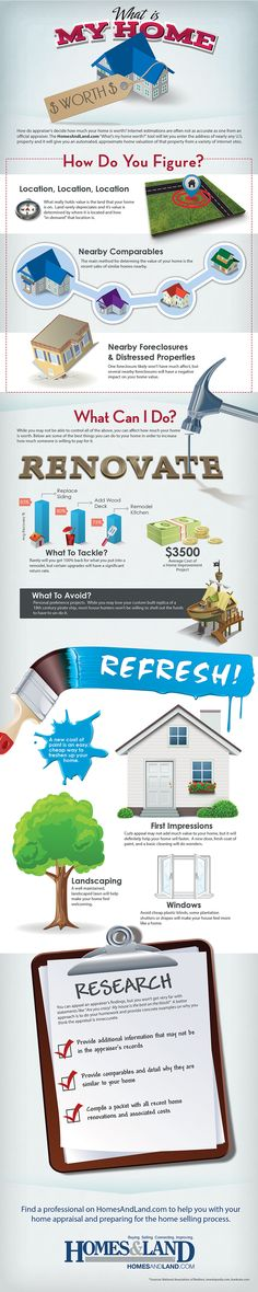 """Learn more about what actually goes into a home value estimate and answer the question """"What is my house worth?""""."""