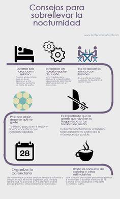 Infografía práctica